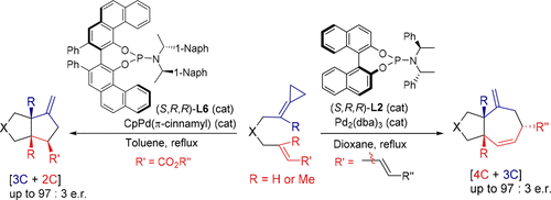 31) Enantioselective Palladium-Catalyzed [3C + 2C] and [4C + 3C] Intramolecular Cycloadditions of Alkylidenecyclopropanes