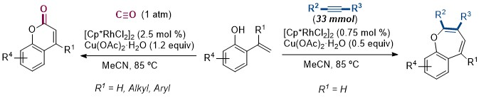 36) Practical, Large-Scale Preparation of Benzoxepines and Coumarins through Rhodium(III)-Catalyzed C–H Activation/Annulation Reactions
