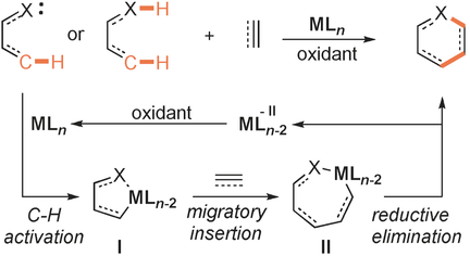 26) Metal-Catalyzed Annulations through Activation and Cleavage of C-H Bonds