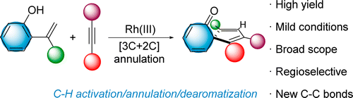 22) Rhodium(III)-Catalyzed Dearomatizing (3 + 2) Annulation of 2-Alkenylphenols and Alkynes